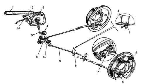 Механический привод тормозов
