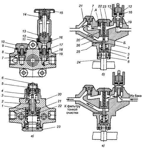 Устройство топливного насоса двигателя