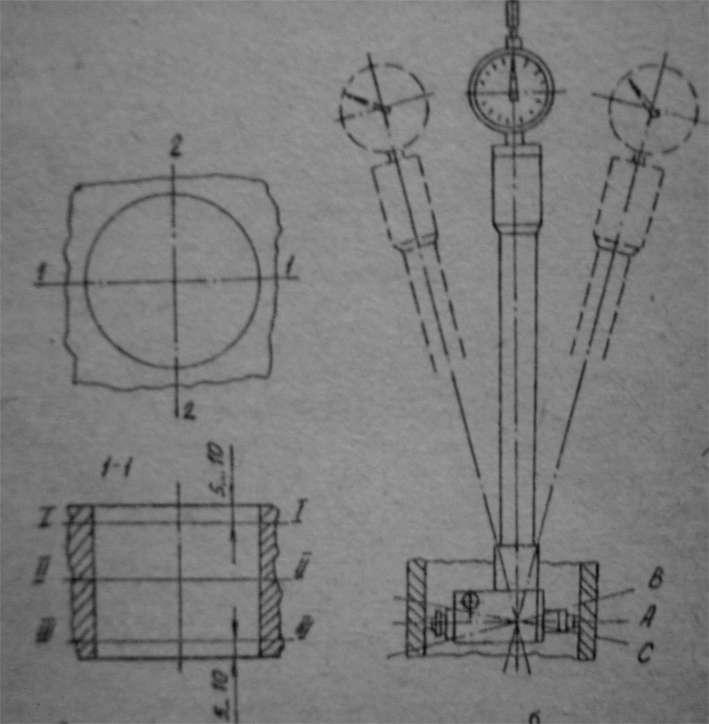 Схема измерения индикатором