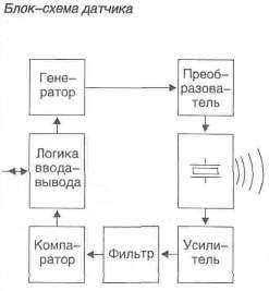 блок схема датчика
