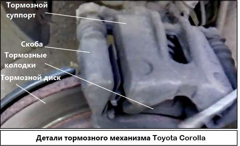 Как заменить тормозные колодки и тормозной диск Toyota Corolla