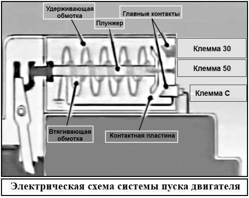 Электрическая схема системы пуска двигателя