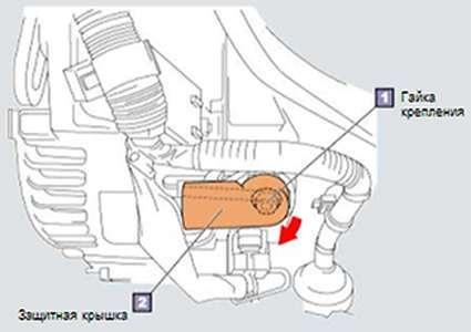 провод генератора