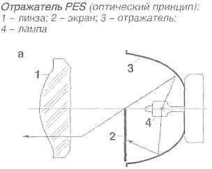 оптический отражатель