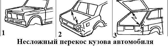 ремонт несложного перекоса кузова