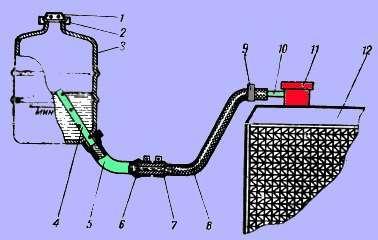 схема система охлаждения