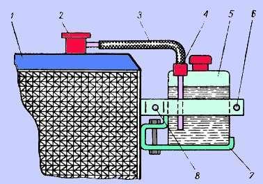 радиаторный бачок