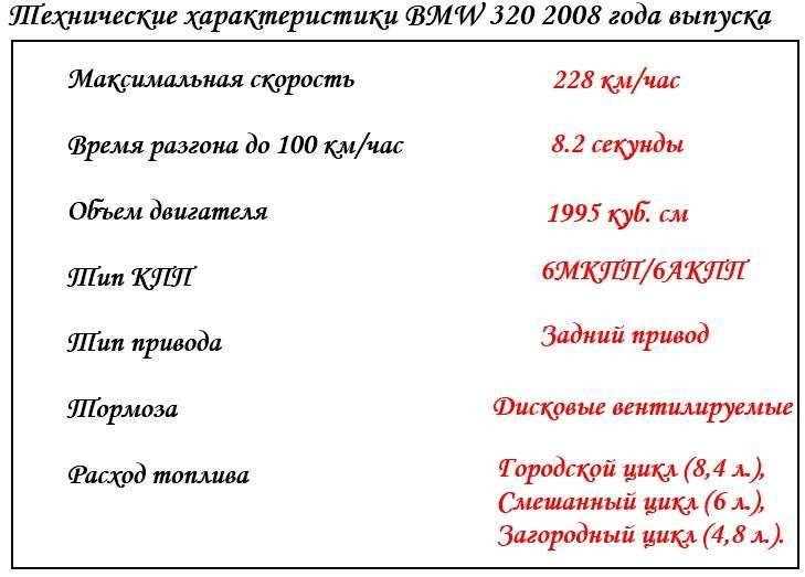 Технические характеристики BMW 320 2008