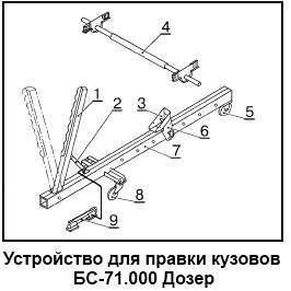 Устройство для правки кузовов БС-71.000 Дозер