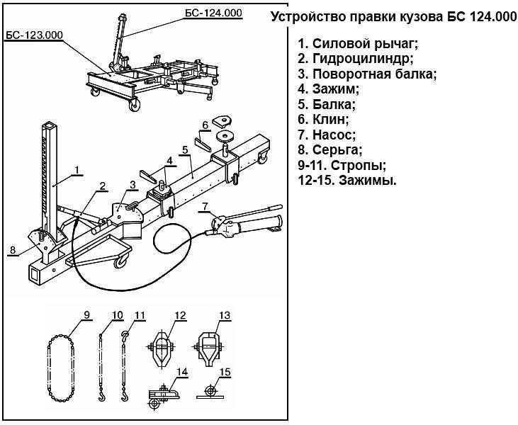 Устройство для правки кузовов БС-124.000