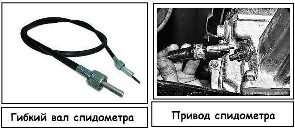 Вал спидометра