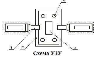 Схема УЗУ