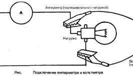Схемы подключения вольтметра и амперметра в электрическую цепь