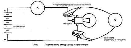 Схема включения амперметра в зарядном устройстве